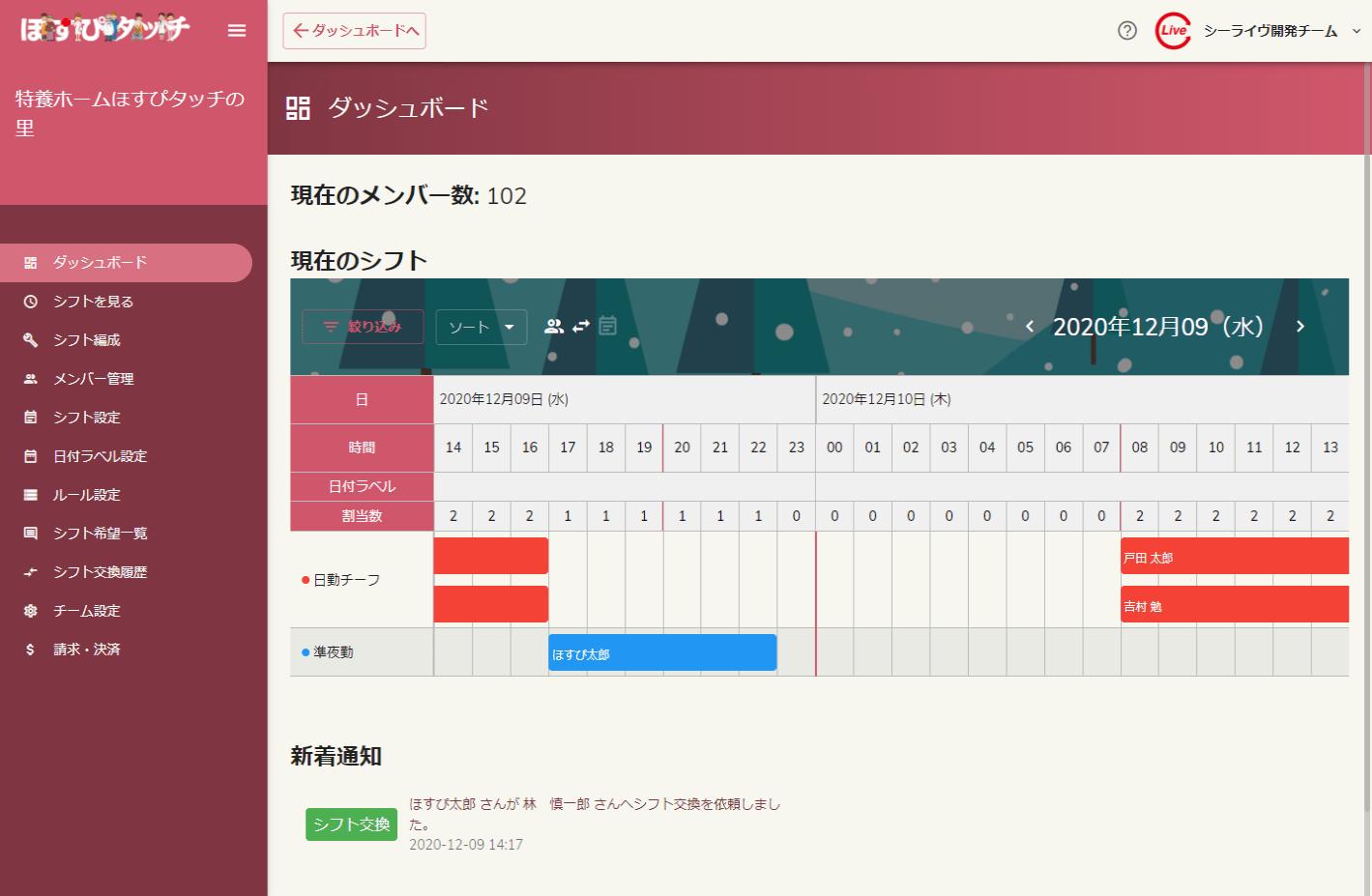ダッシュボード画面(システム管理者)