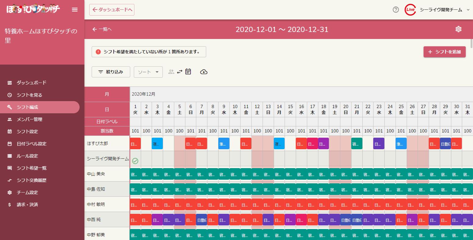 シフト編成画面(システム管理者)